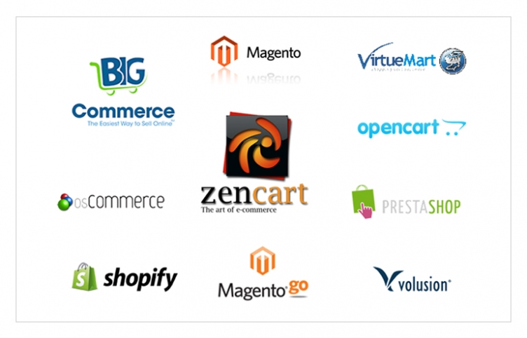 BEST FREE OPEN SOURCE E-COMMERCE PLATFORMS IN 2018