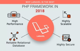 WHY LARAVEL IS THE BEST PHP FRAMEWORK IN 2018 FOR ENTERPRISE WEB DEVELOPMENT?