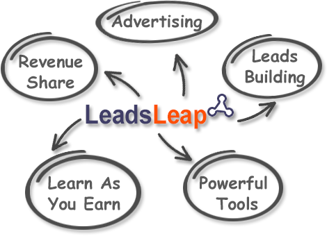 LeadsLeap-Powerful Web Traffic and Amazing Lead Generation Platform